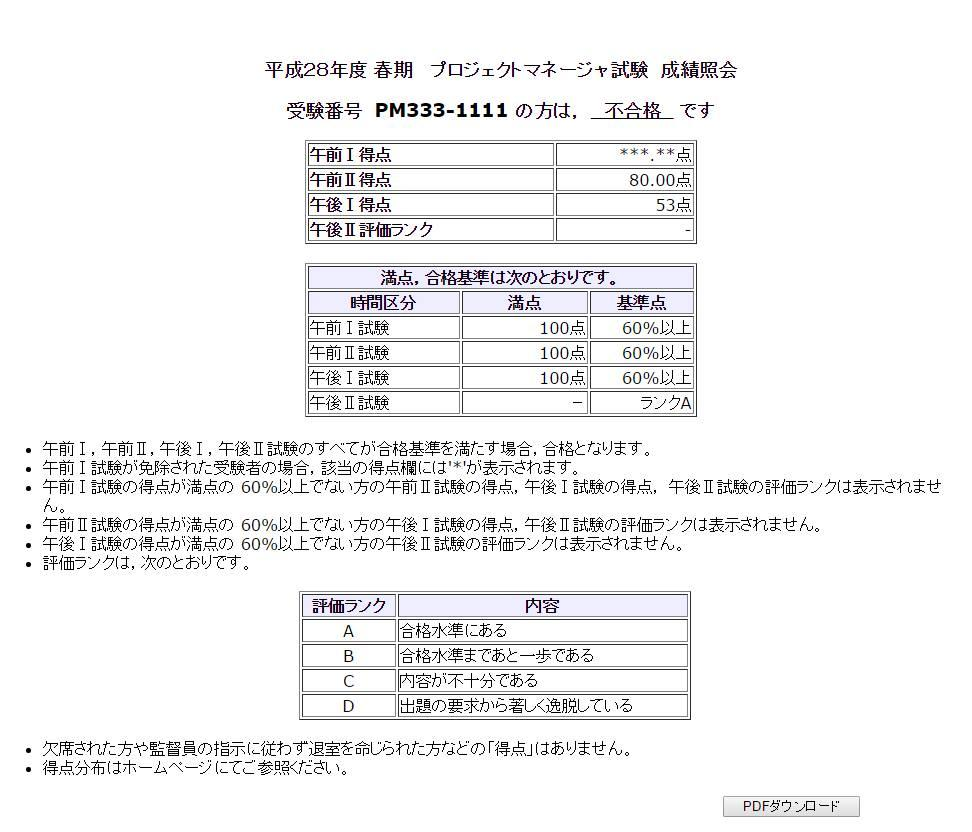 http://traincat.net/blog/neko/images/000420/result-pm.jpg